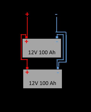 Batterie branchement en parallele