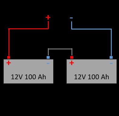 Batterie branchement en série