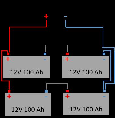 guide de montage des batteries en séries et en parallèle