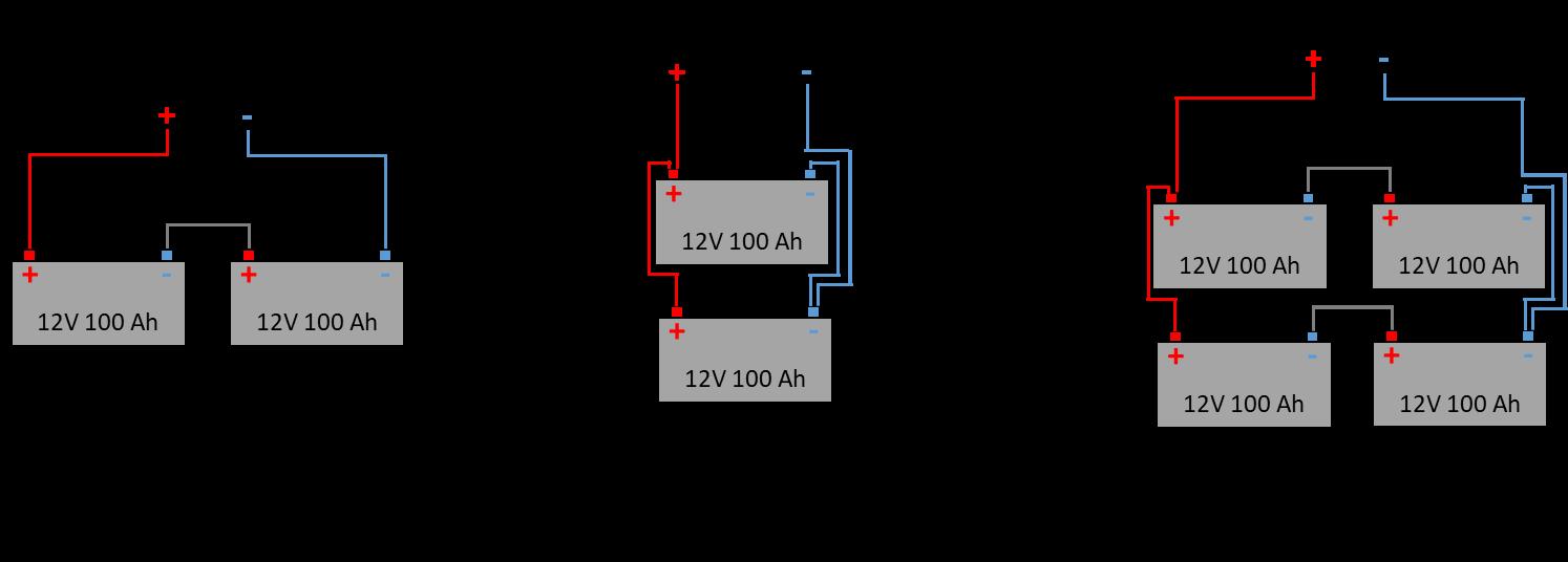 Branchement batterie en serie et en parallele