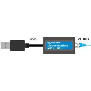 Interface MK3