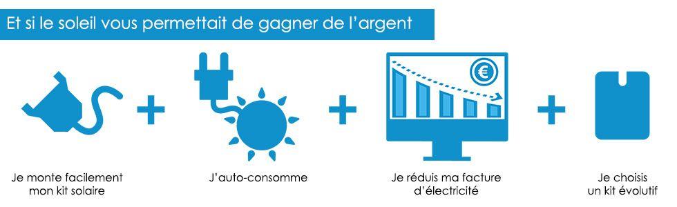 Réduire sa facture d'électricité avec des panneaux solaires