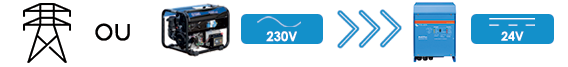 kit solaire avec assistance réseau électrique