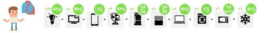 consommation pour kit solaire 3360W Afrique hybride premium