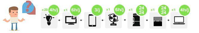 consommation pour kit solaire 840W afrique hybride premium