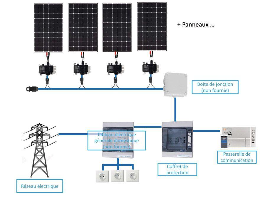 Schéma de montage kit solaire en autoconsommation 1 panneau