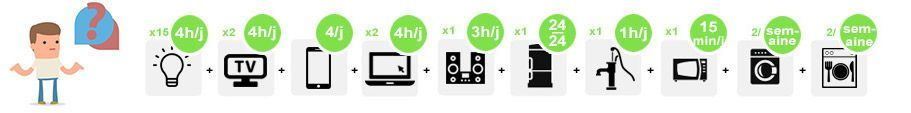 consommation pour kit solaire 1800w avec convertisseur 3000va