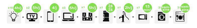 consommation pour kit solaire 2700W hybride - multiplus 230V