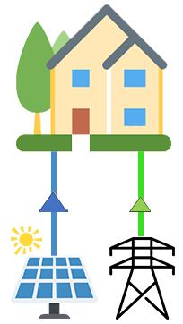 Kit solaire évolutif