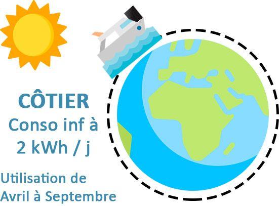 Kit solaire Nautisme Côtier