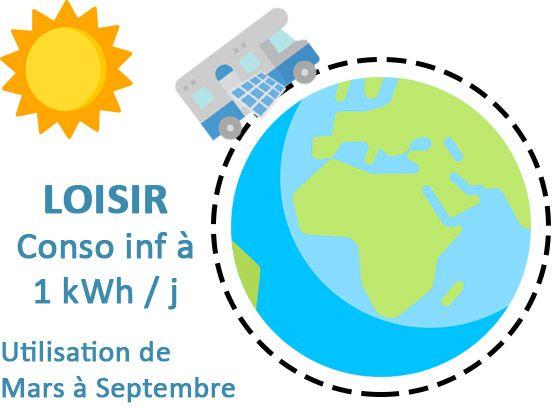 Kit solaire Camping-car pour le Loisir
