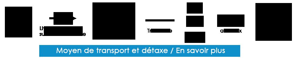 Transport et détaxe pour exporter le kit Afrique