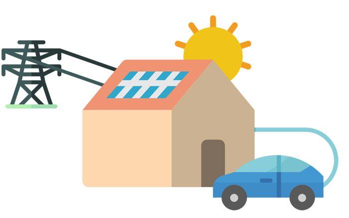 autoconsommation voiture électrique