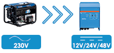 Convertisseur - chargeur multiplus