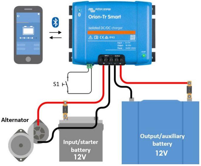 Schéma pour - Recharger votre batterie de service via votre batterie
