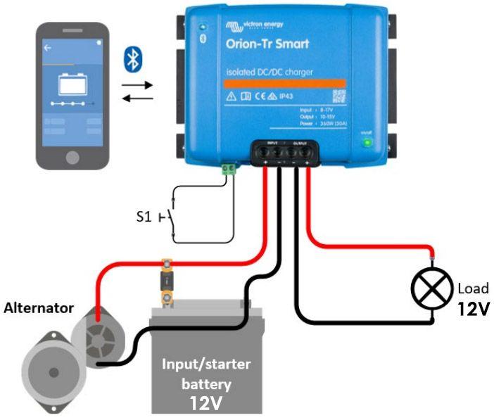 Schéma -Alimenter vos appareils en 12V avec votre parc batterie (démarrage/auxiliaire) de 12V
